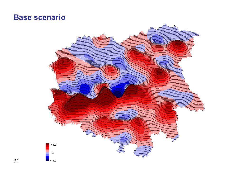 31 > 1.2 λ < -1.2 Base scenario