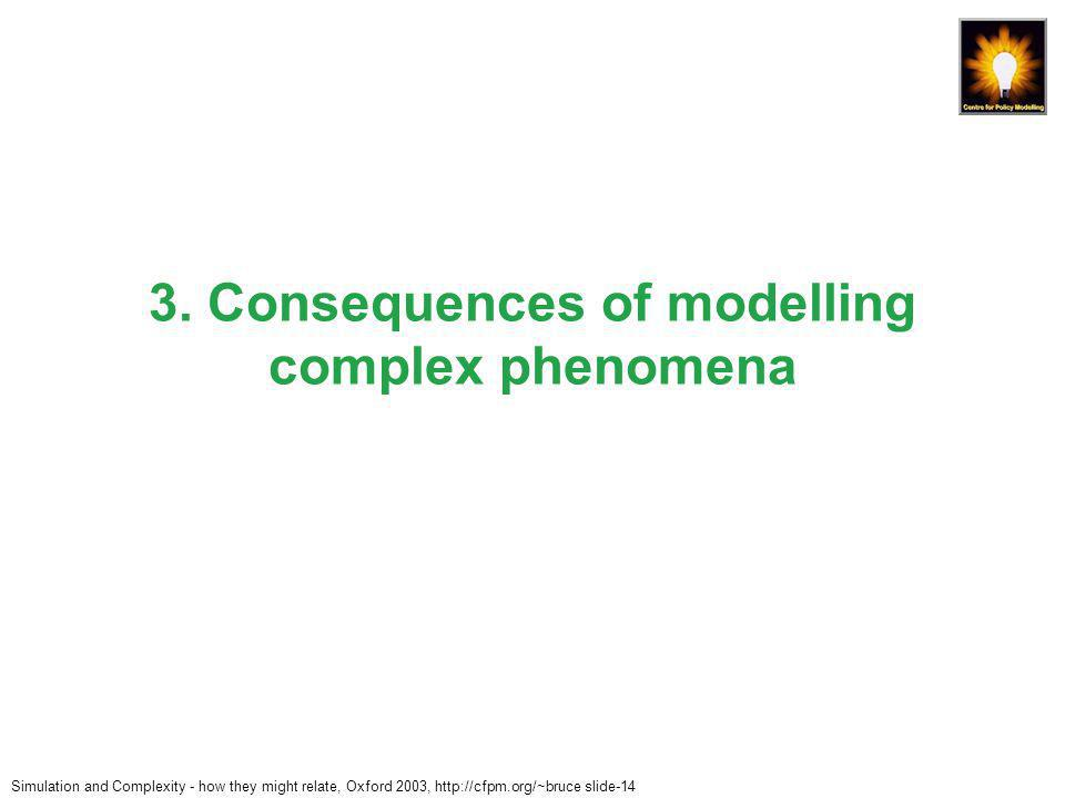 Simulation and Complexity - how they might relate, Oxford 2003, http://cfpm.org/~bruce slide-14 3.