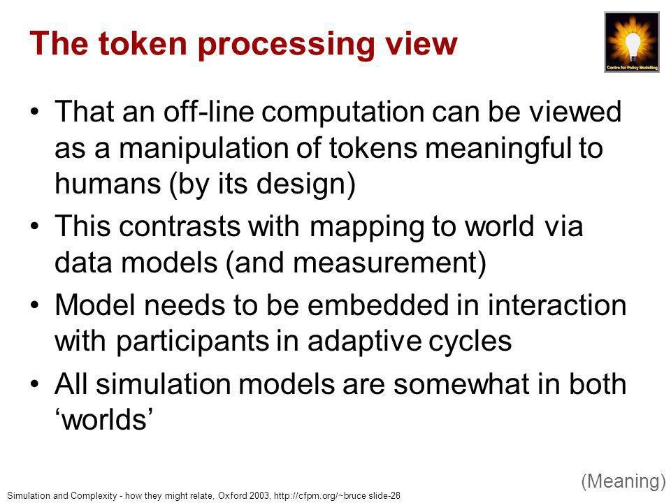 Simulation and Complexity - how they might relate, Oxford 2003, http://cfpm.org/~bruce slide-28 The token processing view That an off-line computation can be viewed as a manipulation of tokens meaningful to humans (by its design) This contrasts with mapping to world via data models (and measurement) Model needs to be embedded in interaction with participants in adaptive cycles All simulation models are somewhat in both worlds (Meaning)