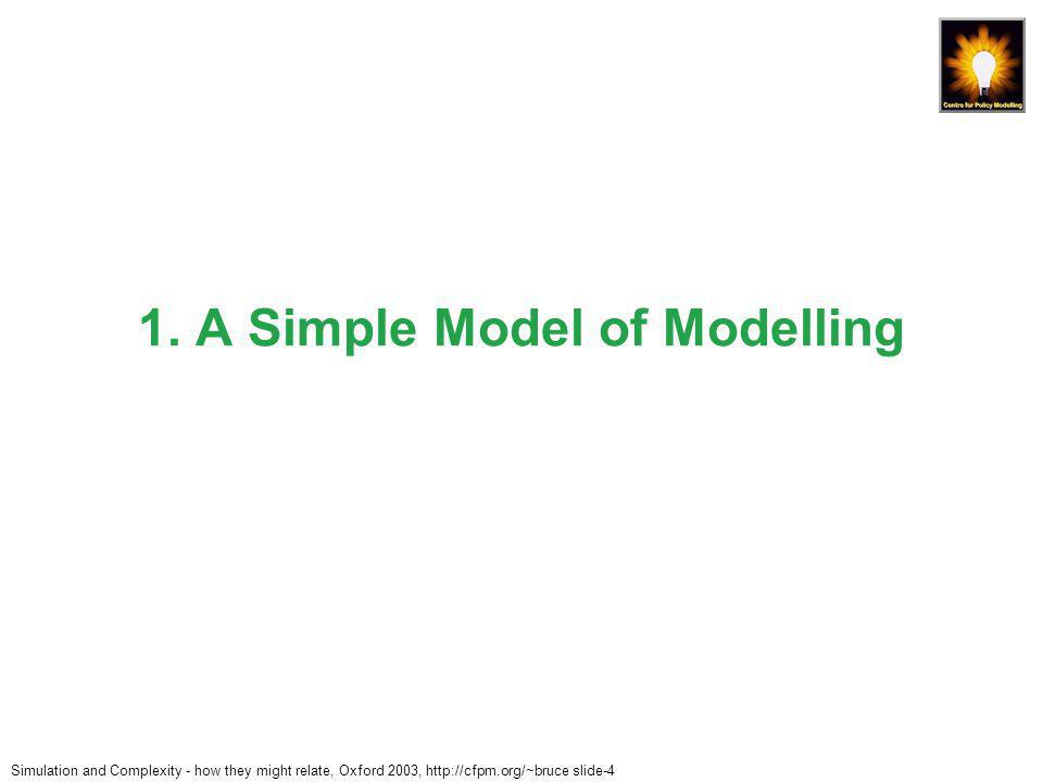 Simulation and Complexity - how they might relate, Oxford 2003, http://cfpm.org/~bruce slide-15 More complex models Formal models that are too complex for analytic inference to be feasible –simulation models Complexity and chaos means that the detailed interactions of parts can make a significant difference to results –compound models What is required is not aggregate results but the detail of processes as they occur –detailed descriptive models (consequences of complexity)