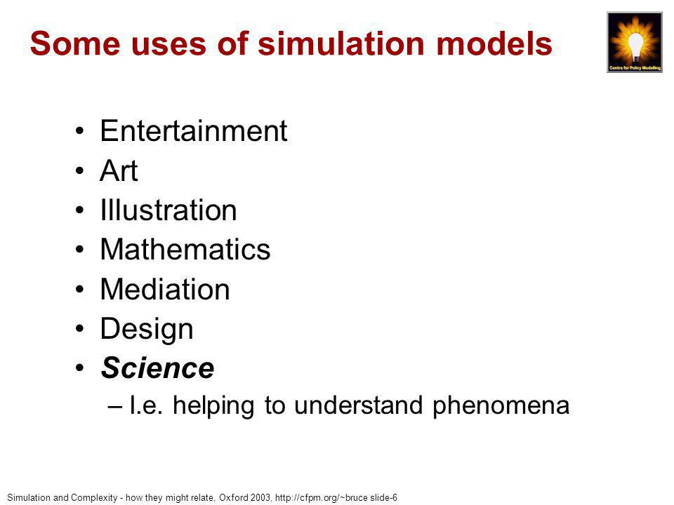 Simulation and Complexity - how they might relate, Oxford 2003, http://cfpm.org/~bruce slide-17 Representation of Outcomes (II) Many views of a model (II) - understanding the simulation (consequences of complexity) Simulation Representation of Outcomes (I) Specification Analogy 1 Analogy 2 Theory 1 Theory 2 Summary 1Summary 2