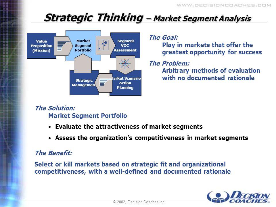 © 2002, Decision Coaches Inc. The Solution: Market Segment Portfolio Evaluate the attractiveness of market segments Assess the organizations competiti