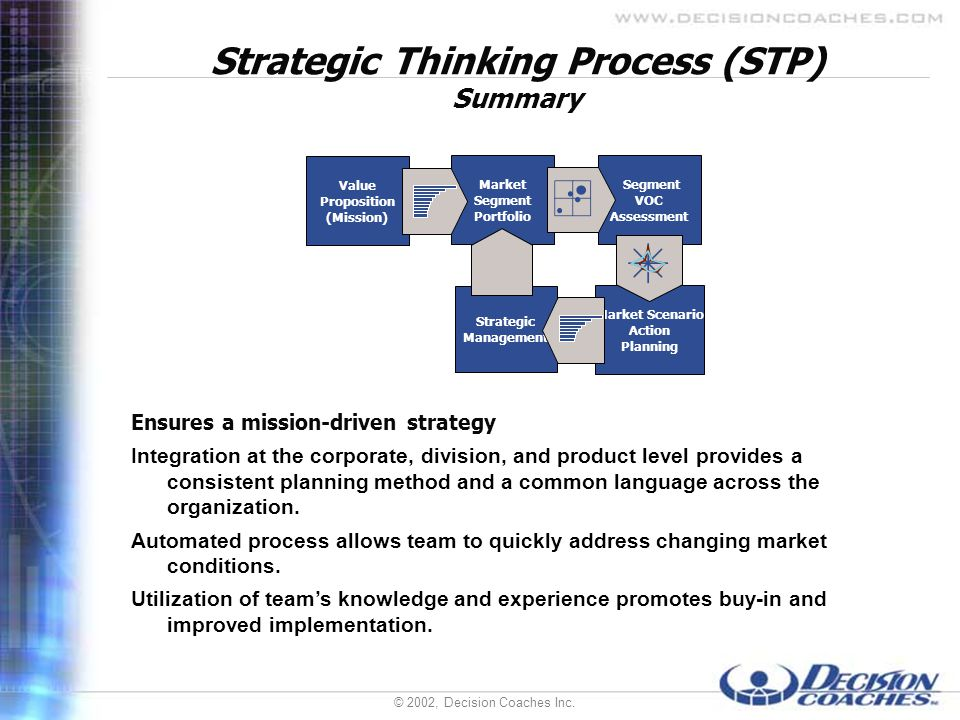 © 2002, Decision Coaches Inc. Strategic Thinking Process (STP) Summary Ensures a mission-driven strategy Integration at the corporate, division, and p