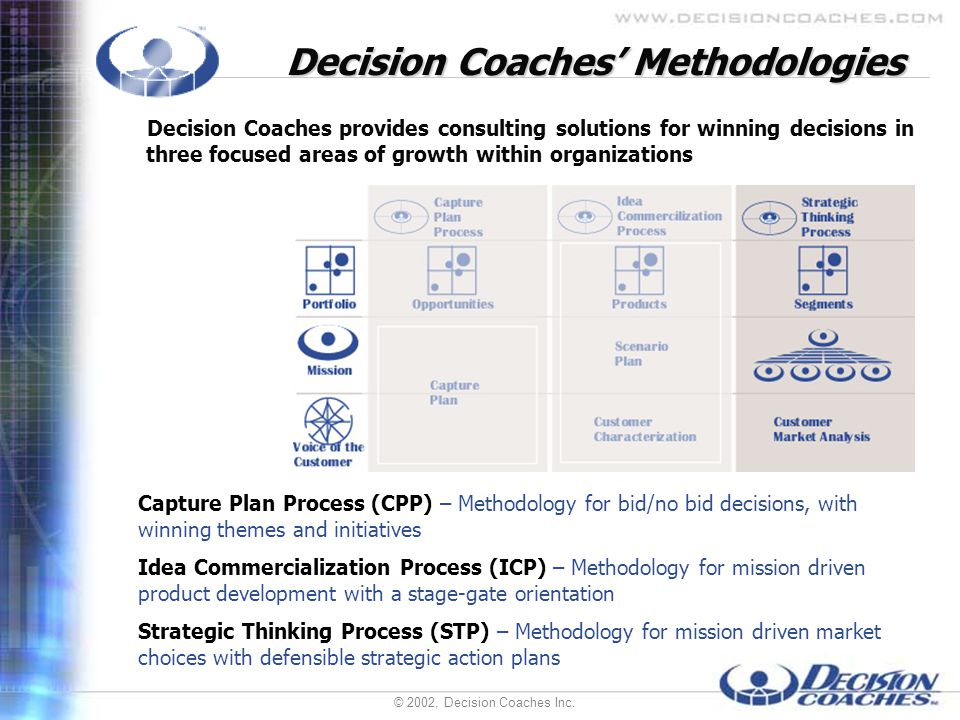 © 2002, Decision Coaches Inc.
