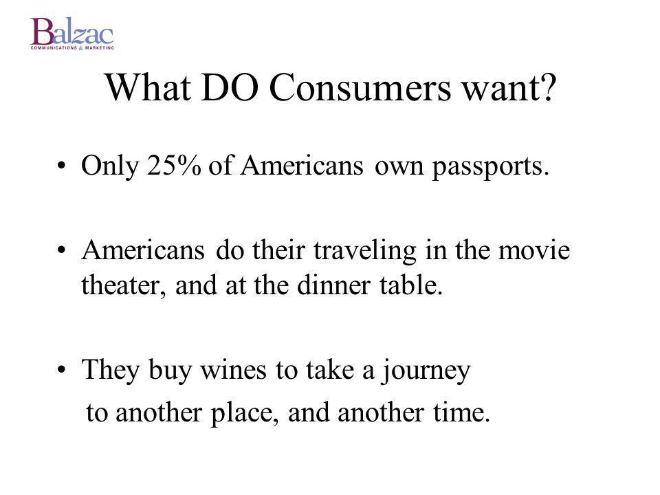 What DO Consumers want. Only 25% of Americans own passports.