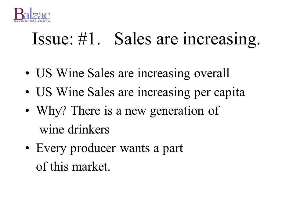 Issue #3 The market is Saturated There are 100,000 wines in the US market 5,000 wines with 90+ ratings from Wine Spectator in 2010.