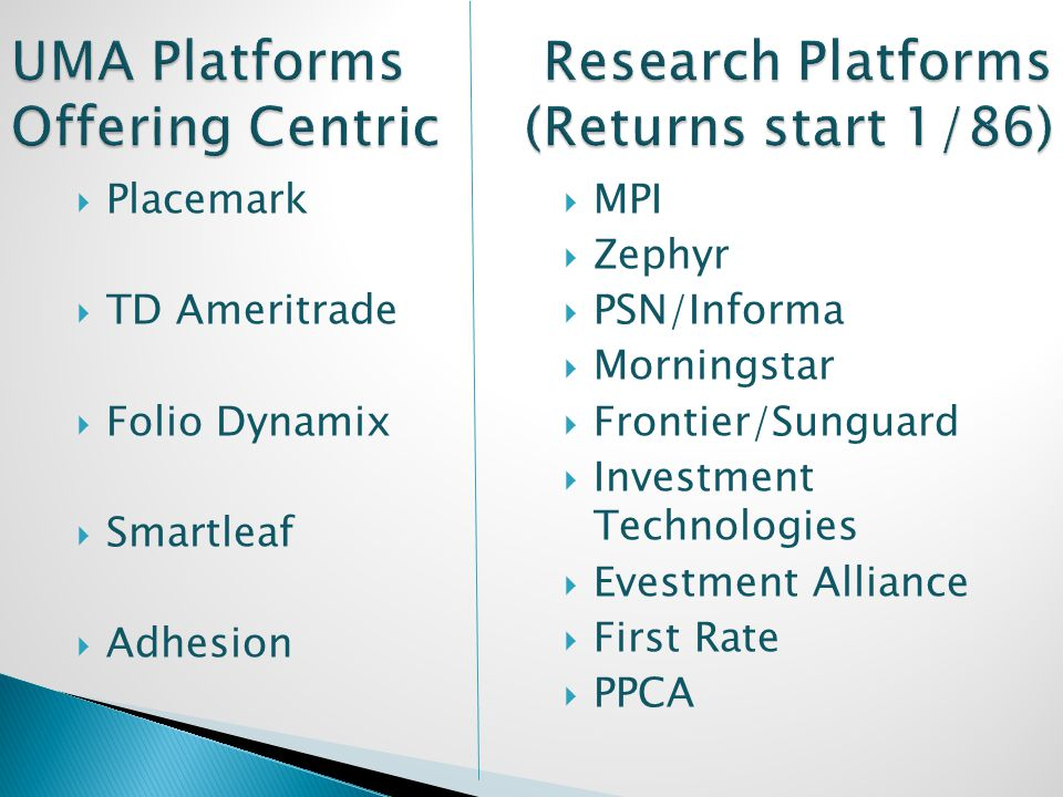 Placemark TD Ameritrade Folio Dynamix Smartleaf Adhesion MPI Zephyr PSN/Informa Morningstar Frontier/Sunguard Investment Technologies Evestment Alliance First Rate PPCA