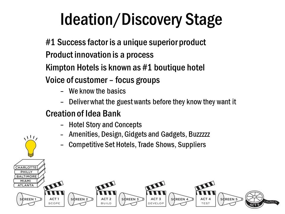 Ideation/Discovery Stage #1 Success factor is a unique superior product Product innovation is a process Kimpton Hotels is known as #1 boutique hotel V