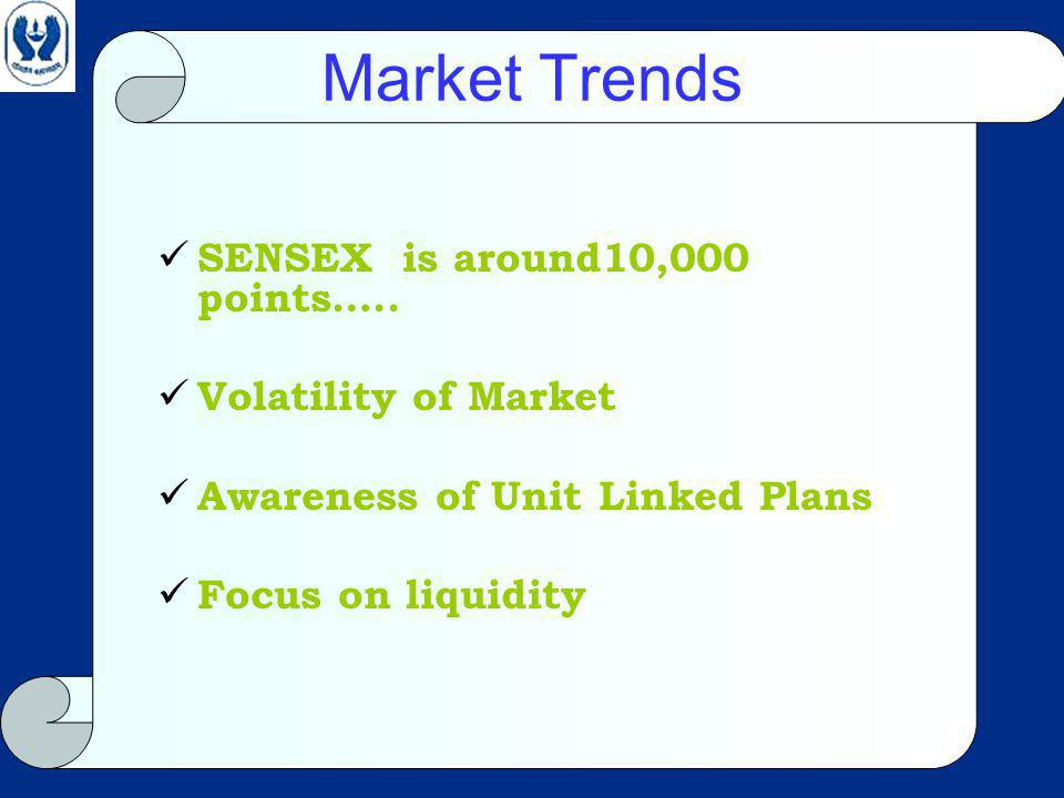 Market Trends SENSEX is around10,000 points…..
