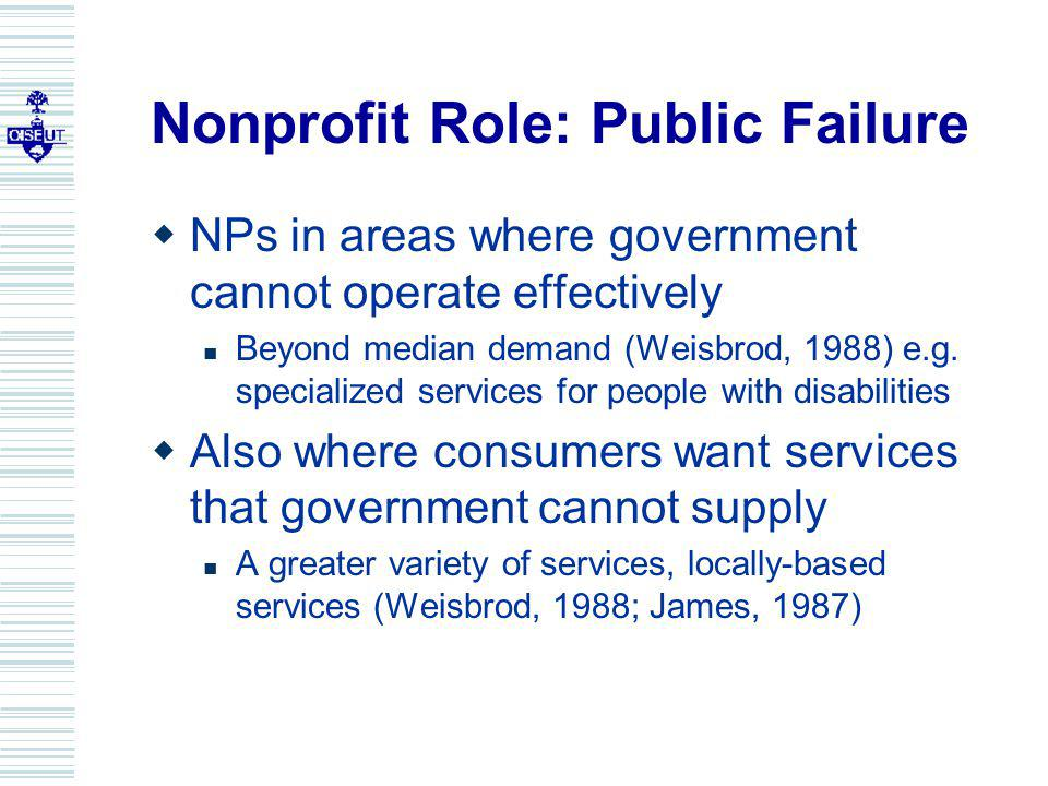 Nonprofit Role: Public Failure NPs in areas where government cannot operate effectively Beyond median demand (Weisbrod, 1988) e.g.