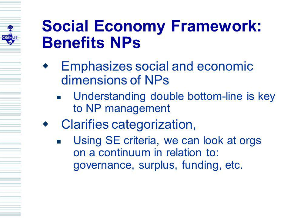 Social Economy Framework: Benefits NPs Emphasizes social and economic dimensions of NPs Understanding double bottom-line is key to NP management Clarifies categorization, Using SE criteria, we can look at orgs on a continuum in relation to: governance, surplus, funding, etc.