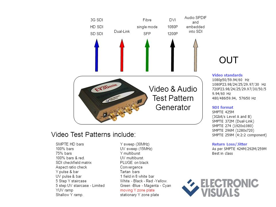 OUT 3G SDI HD SDI SD SDI Dual-Link Fibre single mode SFP DVI 1080P 1200P Audio SPDIF and embedded into SDI Video & Audio Test Pattern Generator Video