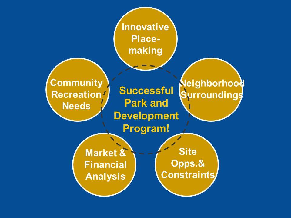 Innovative Place- making Community Recreation Needs Market & Financial Analysis Site Opps.& Constraints Neighborhood Surroundings Successful Park and Development Program!
