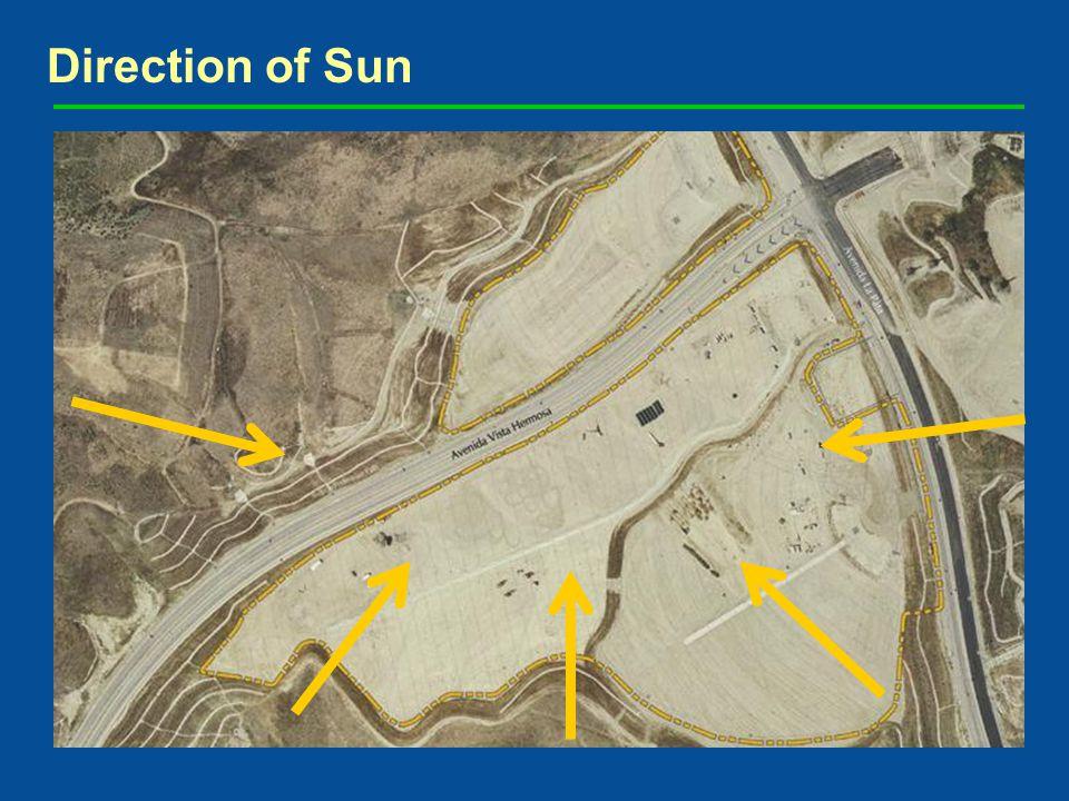Direction of Sun
