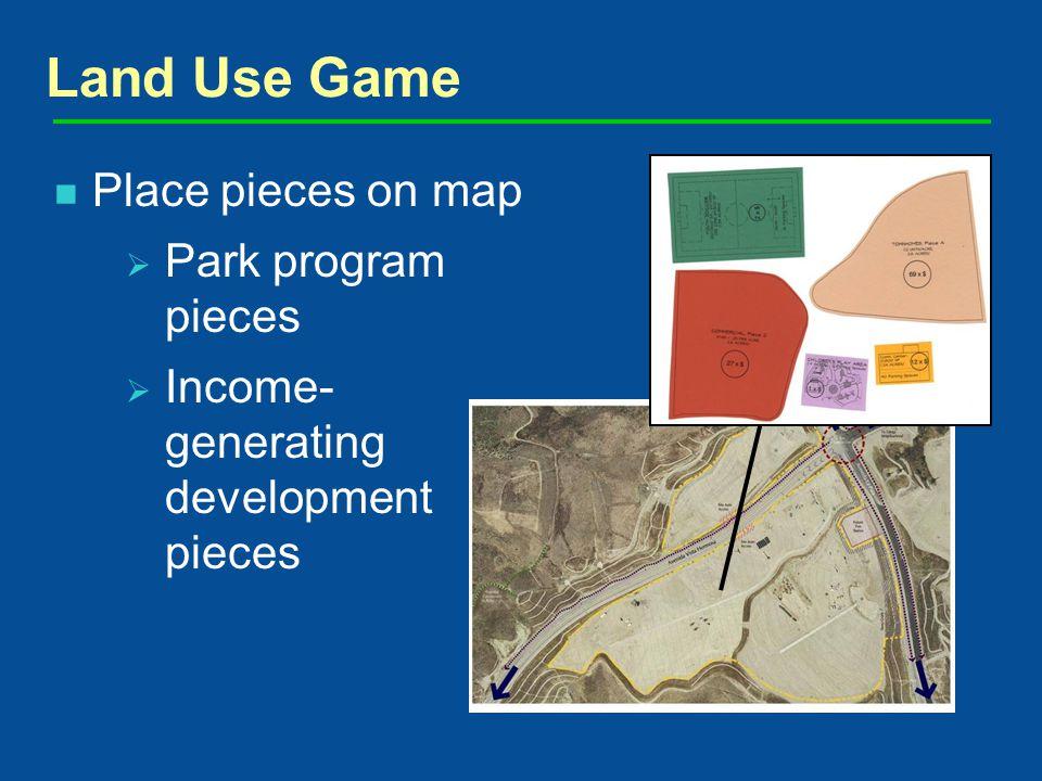 Place pieces on map Park program pieces Income- generating development pieces Land Use Game