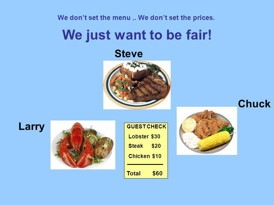 # Chuck Steve Larry GUEST CHECK Total $60 Lobster $30 Steak $20 Chicken $10 We just want to be fair! We dont set the menu.. We dont set the prices.