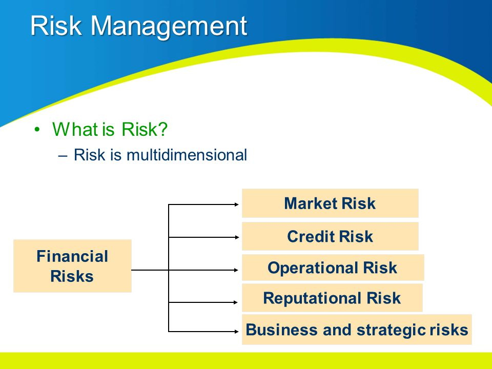 Risk Management What is Risk.