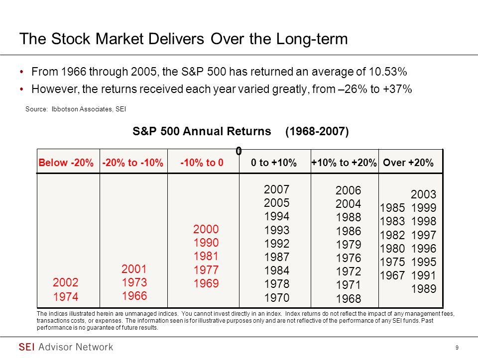 10 Investment PeriodAverage Annual Total Return Fully Invested (2,519 days)5.89% Minus 10 Best Days 1.91% Minus 20 Best Days -0.82% Minus 30 Best Days -3.23% Minus 40 Best Days-5.25% Treasuries*2.65% Source: S & P 500 Index: 01/01/98 to12/31/07 * Lehman US Short Treasury Bills Market Timing: Moving In and Out of Cash During Volatile Times Can Be Costly