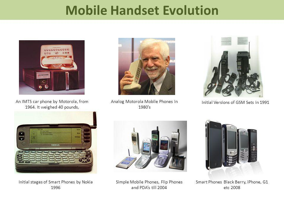 Analog Motorola Mobile Phones in 1980s Initial Versions of GSM Sets in 1991 Initial stages of Smart Phones by Nokia 1996 An IMTS car phone by Motorola, from 1964.