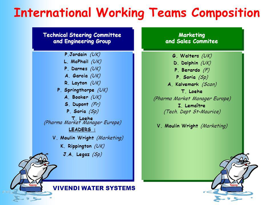VIVENDI WATER SYSTEMS International Working Teams Composition G.
