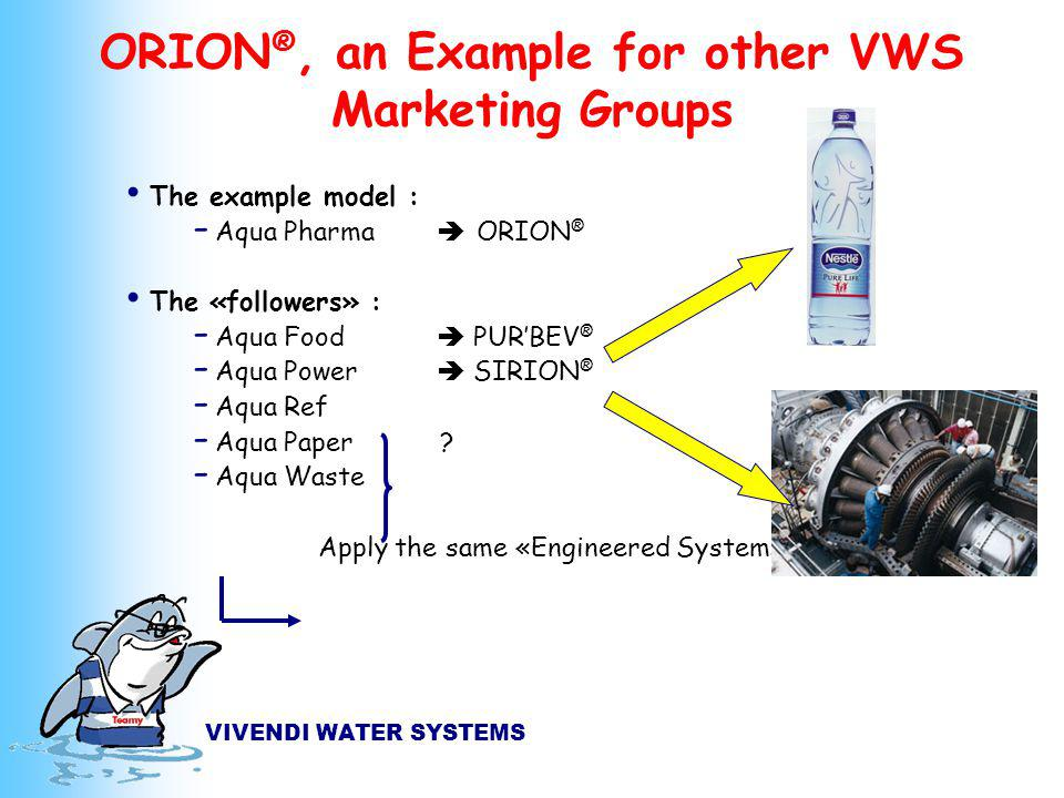 VIVENDI WATER SYSTEMS The example model : - Aqua Pharma ORION ® The «followers» : - Aqua Food PURBEV ® - Aqua Power SIRION ® - Aqua Ref - Aqua Paper .