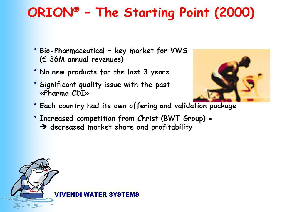 VIVENDI WATER SYSTEMS ORION ® – The Starting Point (2000) Bio-Pharmaceutical = key market for VWS ( 36M annual revenues) No new products for the last 3 years Significant quality issue with the past «Pharma CDI» Each country had its own offering and validation package Increased competition from Christ (BWT Group) = decreased market share and profitability