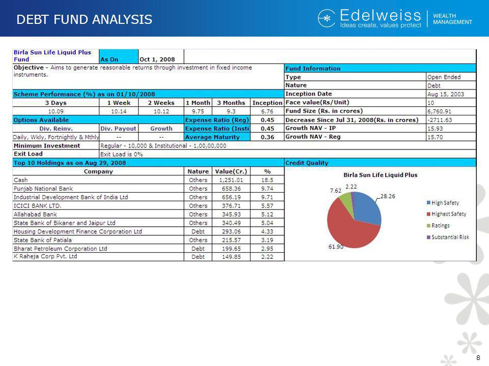 DEBT FUND ANALYSIS 8