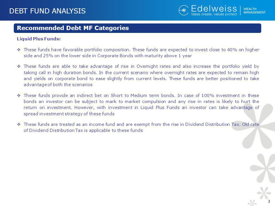 DEBT FUND ANALYSIS Recommended Debt MF Categories Liquid Plus Funds: These funds have favorable portfolio composition.