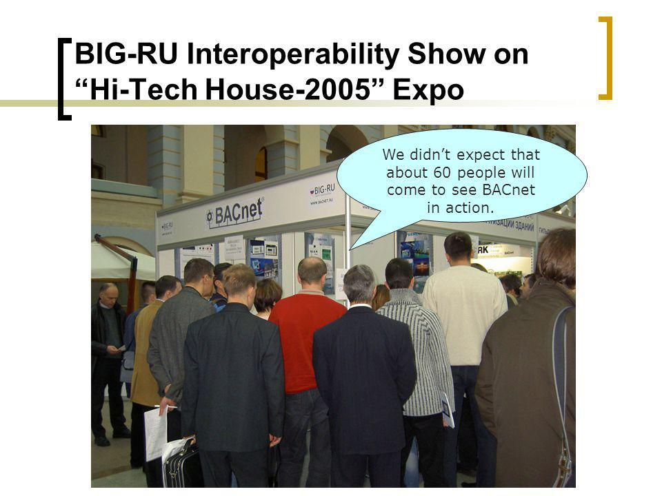 BIG-RU Interoperability Show on Hi-Tech House-2005 Expo We didnt expect that about 60 people will come to see BACnet in action.