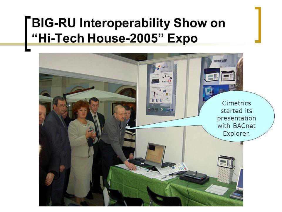 BIG-RU Interoperability Show on Hi-Tech House-2005 Expo Cimetrics started its presentation with BACnet Explorer.