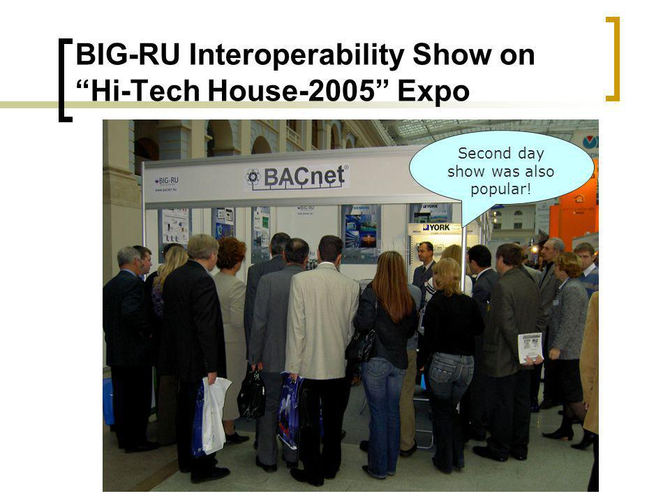 BIG-RU Interoperability Show on Hi-Tech House-2005 Expo Second day show was also popular!