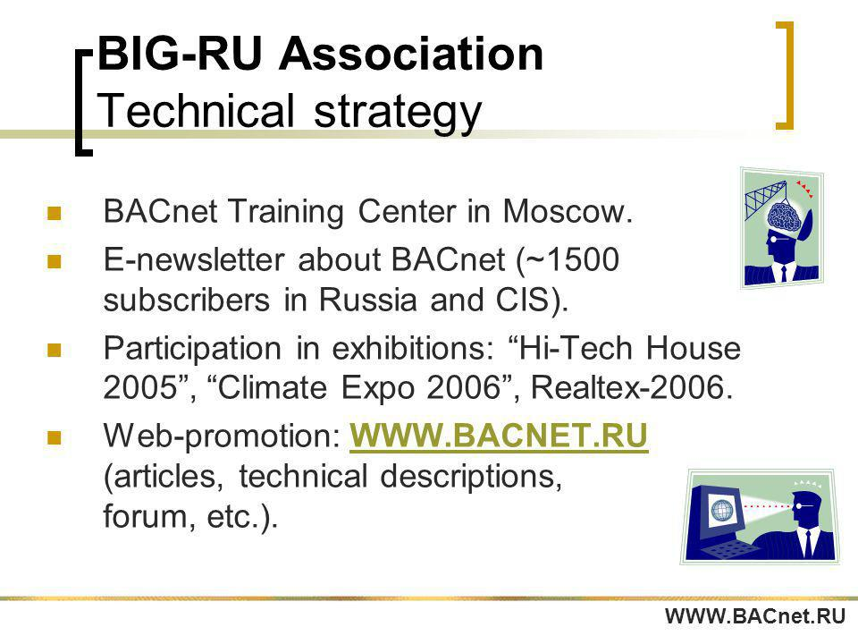 BIG-RU Association Technical strategy BACnet Training Center in Moscow.