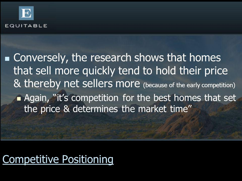 Conversely, the research shows that homes that sell more quickly tend to hold their price & thereby net sellers more (because of the early competition) Again, its competition for the best homes that set the price & determines the market time Competitive Positioning