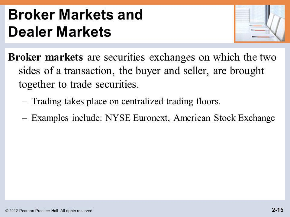 © 2012 Pearson Prentice Hall. All rights reserved. 2-15 Broker Markets and Dealer Markets Broker markets are securities exchanges on which the two sid