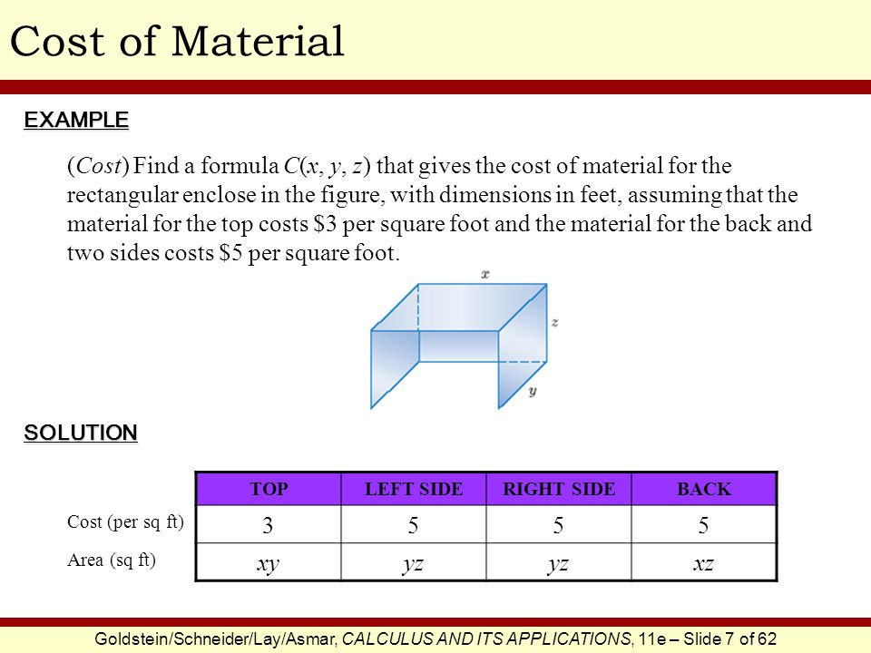 Goldstein/Schneider/Lay/Asmar, CALCULUS AND ITS APPLICATIONS, 11e – Slide 7 of 62 Cost of MaterialEXAMPLE SOLUTION (Cost) Find a formula C(x, y, z) th