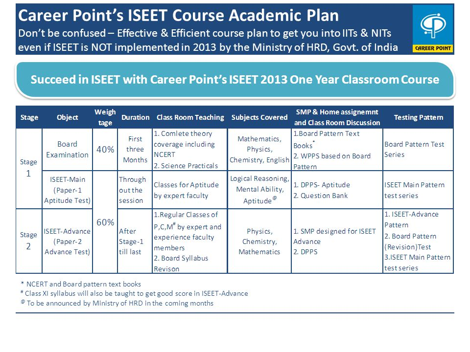 Career Points ISEET Course Academic Plan Dont be confused – Effective & Efficient course plan to get you into IITs & NITs even if ISEET is NOT implemented in 2013 by the Ministry of HRD, Govt.