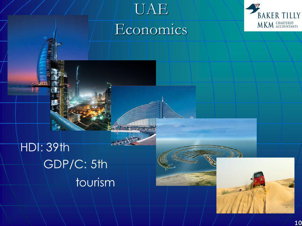10 UAE Economics HDI: 39th GDP/C: 5th tourism