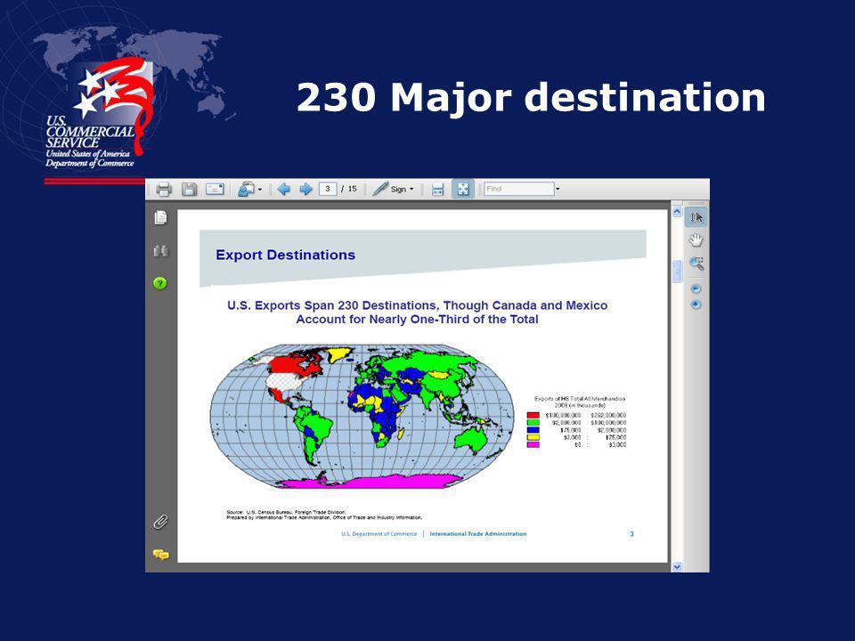 Major export markets