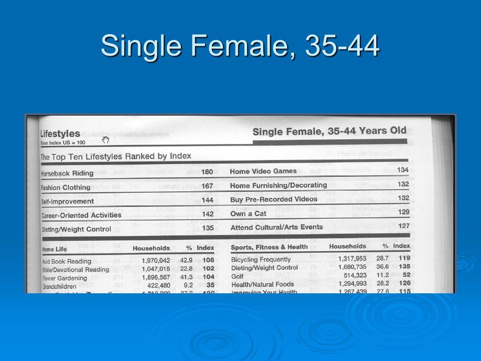 Single Female, 35-44
