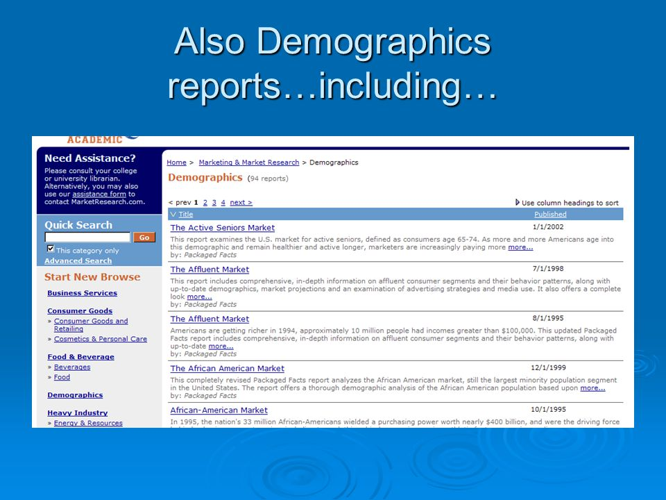 Also Demographics reports…including…