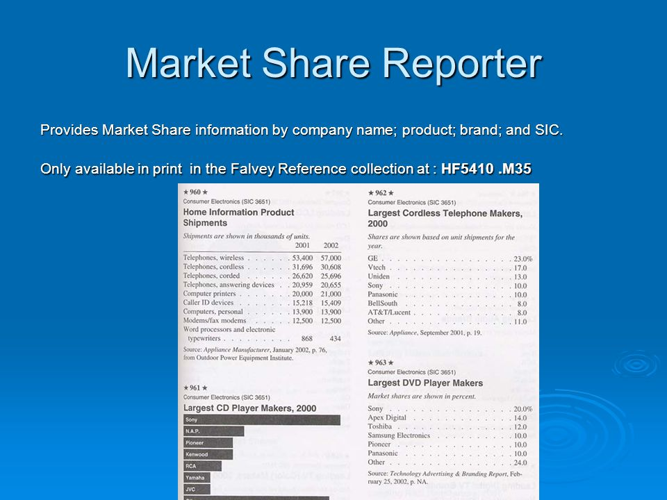 Market Share Reporter Provides Market Share information by company name; product; brand; and SIC. Only available in print in the Falvey Reference coll