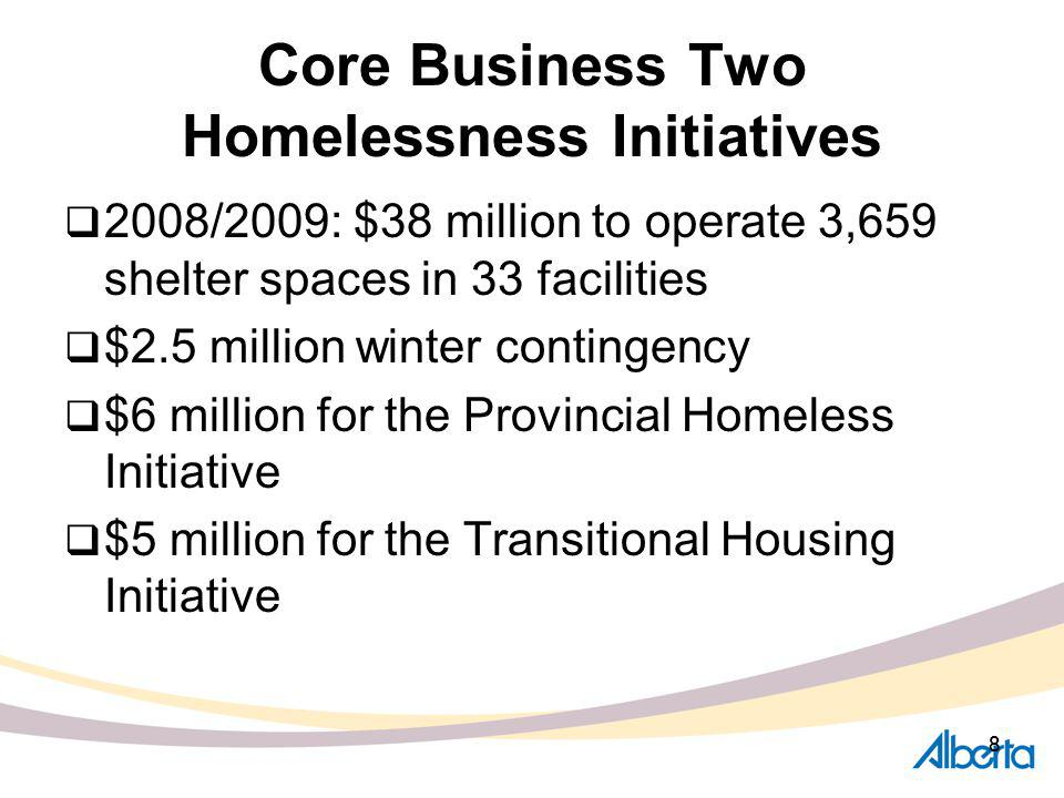 88 Core Business Two Homelessness Initiatives 2008/2009: $38 million to operate 3,659 shelter spaces in 33 facilities $2.5 million winter contingency