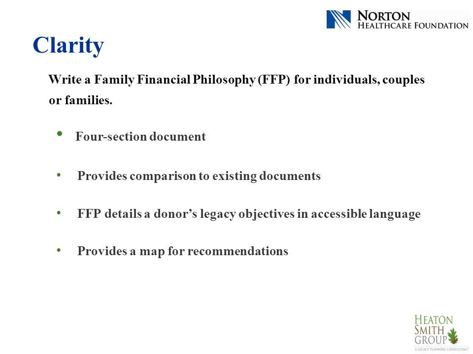 Philanthropic Legacy Worksheet Community Philanthropy Formative Philanthropy Mission/Passion Philanthropy