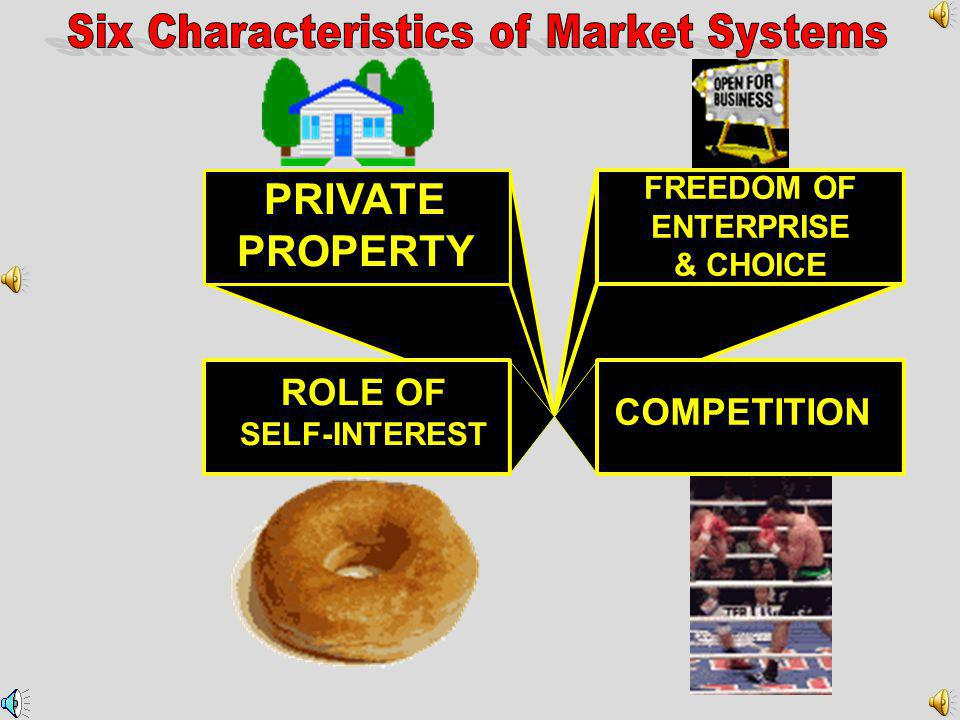 Adam Smith Scotland 1723-1790 Father of Economics [Adam Smith] Laissez Faire Economics (No government intervention) Specialization The Wealth of Nations Self Interest The Invisible Hand 1776