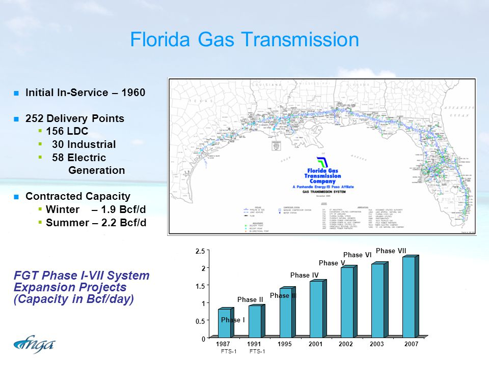 Florida Gas Transmission Initial In-Service – 1960 252 Delivery Points 156 LDC 30 Industrial 58 Electric Generation Contracted Capacity Winter – 1.9 B