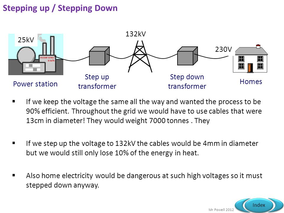 Mr Powell 2012 Index Revision...We use the national grid to _ _ _ _ _ _ energy to our homes.