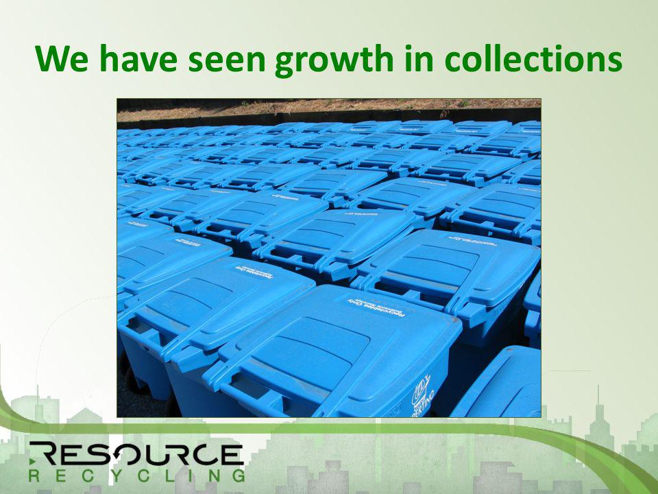 We have seen growth in collections