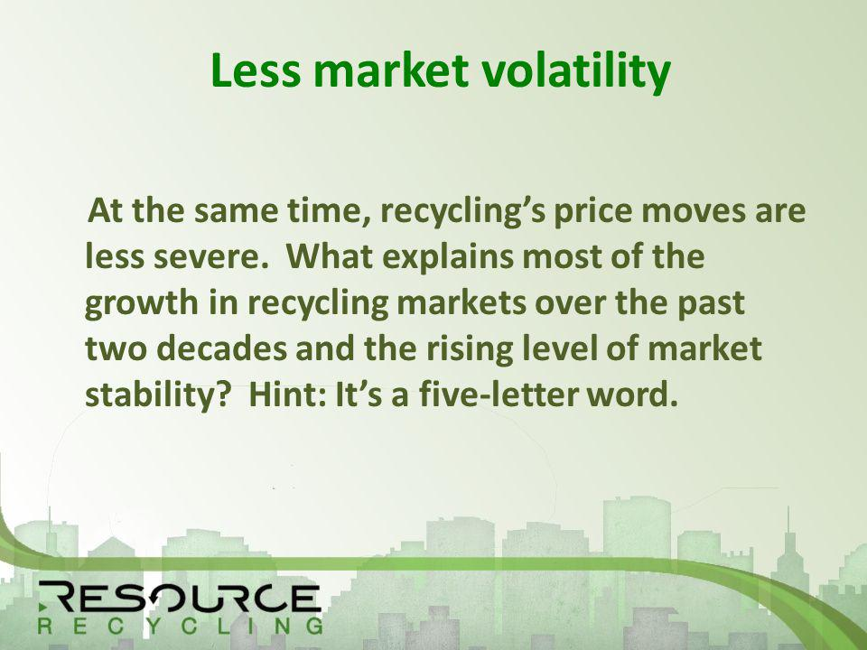 Less market volatility At the same time, recyclings price moves are less severe.