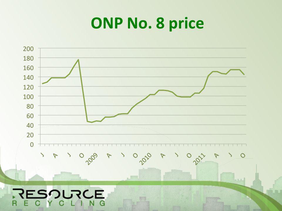 ONP No. 8 price