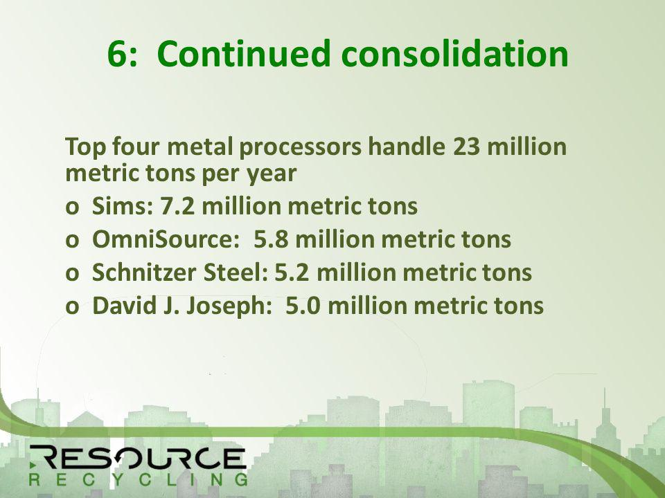 6: Continued consolidation Top four metal processors handle 23 million metric tons per year o Sims: 7.2 million metric tons o OmniSource: 5.8 million metric tons o Schnitzer Steel: 5.2 million metric tons o David J.
